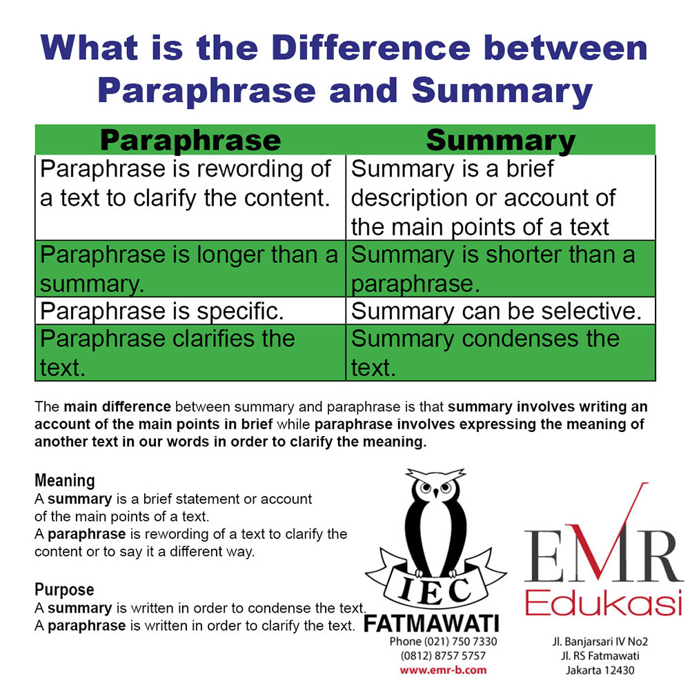 Paraphrase is different from Summary